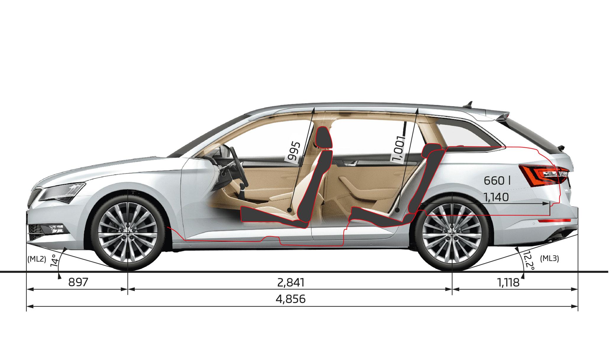 Afmetingen Volkswagen Passat | New Car Release Date